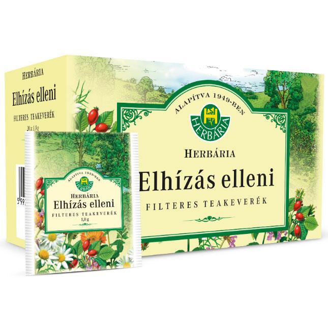 gyógynövényes fogyókúrás tea mellékhatások)