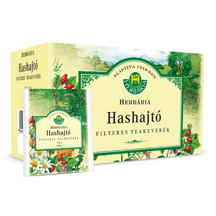 hashajtó tea gyuri bácsi